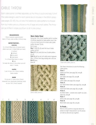 Knitting Stitch Library cable throw Claire Crompton