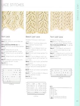 Knitting Stitch Library lace Claire Crompton